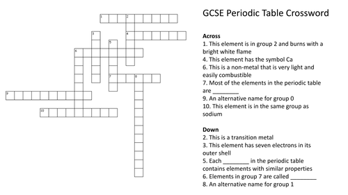 Periodic Table Crossword Puzzle With Answers by – Periodic Table Worksheet Answers