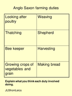 Anglo-Saxon-farming.ppt