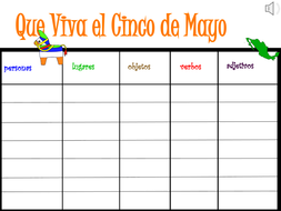 CincodeMayoESLandSpanish.pdf