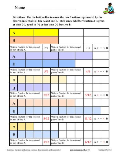 Fraction Bars Worksheet - 4.NF.2 by wheelsjr - Teaching Resources ...