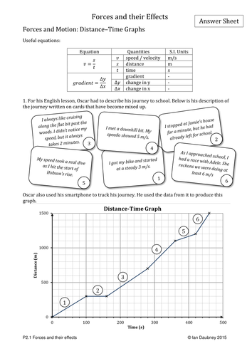 Worksheets Motion Worksheets gcse physics worksheets forces motion and energy by iandaubney teaching resources tes