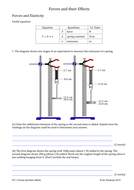forces_and_elasticity.pdf