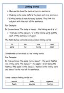 linking-verbs-infomation-sheet.pdf