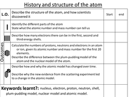 further Parts of an Atom Practice Worksheet  3 by Heather Carmody as well Parts Of An atom Worksheet Answers Best Of 19 Impressive Lewis Dot moreover Chemistry Webquest  1  Introduction to Atoms Worksheet also Atomic Structure Worksheet Part A Subatomic Particles   Free also  together with ANSWER KEY   BUILD AN ATOM PART I  ATOM SCREEN Build an Atom additionally parts of an atom   zrom likewise KateHo » Atomic Spectra parts of an atom worksheet answers as well  in addition Parts of an Atom Practice Worksheet Bundle by Heather in addition Parts Of An atom Worksheet   Homedressage additionally  moreover Structure and history of the atom by missbird1990   Teaching moreover SnapFonts » Parts Of The Atom Worksheet periodic table parts as well Introduction to the atom  video    Khan Academy. on parts of an atom worksheet