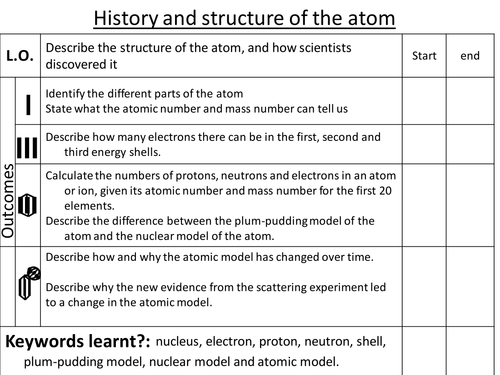 Structure and history of the atom by missbird1990 Teaching – Atomic Model Worksheet