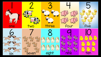 Number Mat 1-10 For Number Recognition, Ordering and Place Value