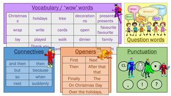 Christmas thank you recount letter vcop word mat by choralsongster christmas thank you recount letter vcop wordmatpptx spiritdancerdesigns Gallery