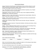 Some-Common-Diseases-Worksheet..docx