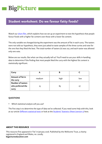 student worksheet do we prefer fatty foods over lower fat foods by wellcometrust uk teaching. Black Bedroom Furniture Sets. Home Design Ideas