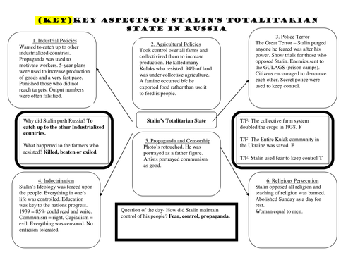 Stalin's Rise to Power Lecture, Graphic Organizer
