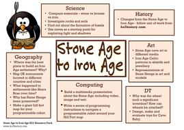 Cake Design Stone Age Iron Age