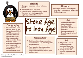stone age to iron age topic planning by ks2history teaching resources. Black Bedroom Furniture Sets. Home Design Ideas