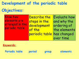 Aqa c16 new spec exams 2018 history of the periodic table by developments of the periodic tableppt urtaz Image collections
