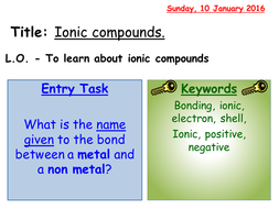 Science 5th Grade Worksheets Ionic Compounds New Aqa By Tipsi  Teaching Resources  Tes Drawing Shapes Worksheets Excel with Adding Algebraic Fractions Worksheet Loioniccompoundspptx Mionsworksheetpub Kindergarten Worksheets English Free Printables Pdf