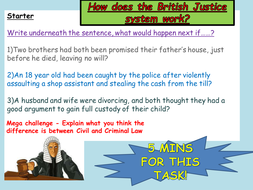 British-Justice-Topic-Day-USE.pptx
