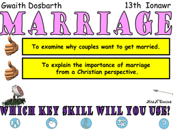 The Importance of Marriage 2016