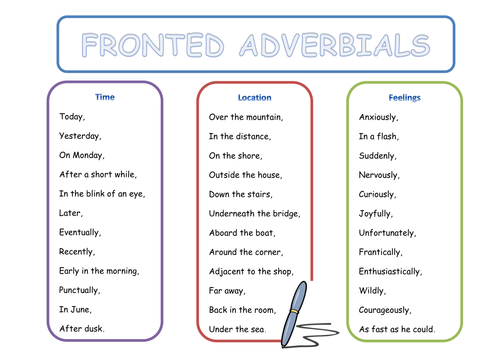 Fronted Adverbials Word Mat by Danniiwilko - Teaching Resources - TES