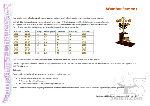 weather worksheet new 981 weather station worksheet pdf. Black Bedroom Furniture Sets. Home Design Ideas