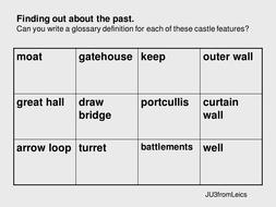 Castle-features.ppt