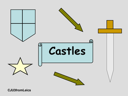 CASTLE activities-  history topic