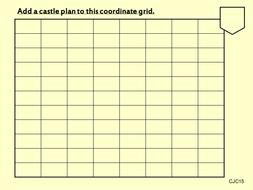 coordinates-castles-map.ppt