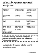 armour-and-weapons.ppt