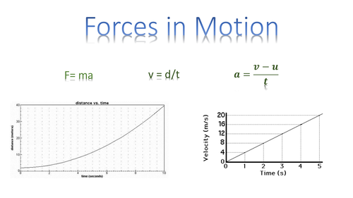 Forces in Motion GCSE Physics AQA by martinblake1