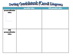 Quadrilaterals to sort by akeohane2 teaching resources tes quadrilaterals carroll diagramc ccuart Image collections