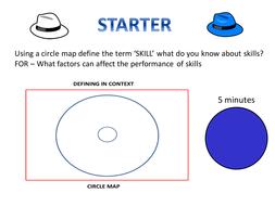 GCSE PE Skill