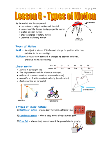 Types Of Motion Physics By Teacherrambo Teaching Resources Tes