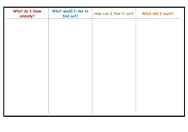 Blank KWHL grid