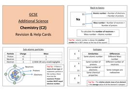 Gcse chemistry c2 additional science revisiondisplayhelp cards additional science revision cards chemistry copy 1 publicscrutiny Gallery
