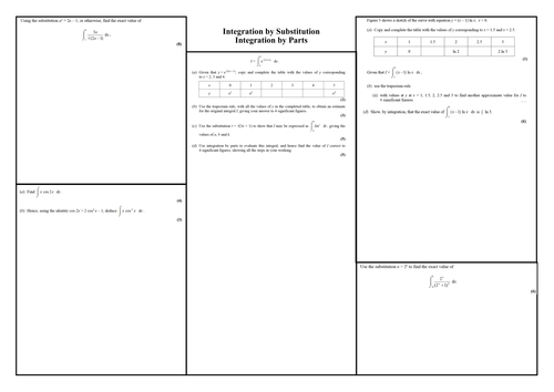 Printables Integration By Parts Worksheet integration by parts worksheet abitlikethis core 4 substitution and past