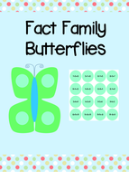 Fact Family Butterfly - Number Bonds to 10 - Math Activity!
