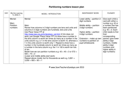 Partitioning Numbers KS1 Worksheets, Lesson plans and Plenary by ...