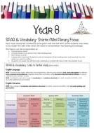 Year-8-Literacy-Plan.pdf