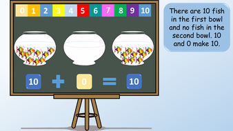 preview-images-number-bonds-to-10-powerpoint-lesson-3.pdf