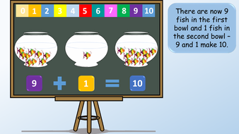 preview-images-number-bonds-to-10-powerpoint-lesson-4.pdf