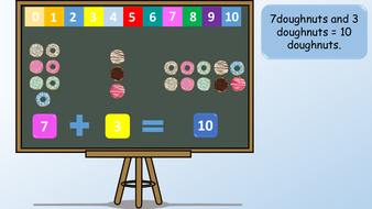 preview-images-number-bonds-to-10-powerpoint-lesson-10.pdf