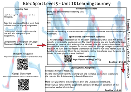 Btec Sport Level 3 Unit 18 Learning Aim A Journey