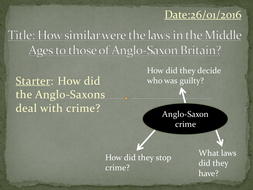 3.-How-similar-were-the-laws-in-the-Middle-Ages-to-those-in-Anglo-Saxon-Britian.pptx