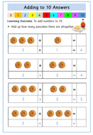 preview-images-pancake-themed-addition-and-subtraction-withn-10-worksheets-17.pdf