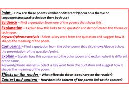 Comparing poems essay