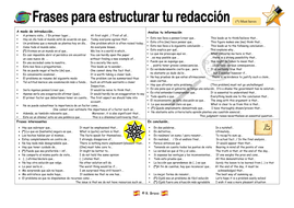 AS/2 Spanish Essay writing toolkit & accuracy top tips