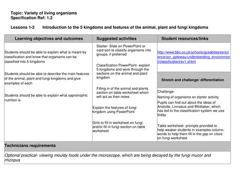 Edexcel iGCSE Variety of living organisms resources 5 kingdoms – Table 1 Kingdom Worksheet