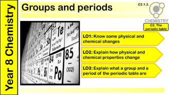 Complete chemistry 1 year 7 year 8 ks3 mixturesperiodic table complete chemistry 1 year 7 year 8 ks3 mixturesperiodic tableseparation techniques by cazipod teaching resources tes urtaz Image collections