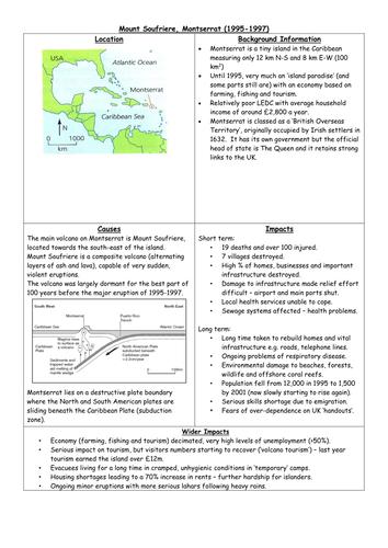 L10 - Unit 1 - LEDC and MEDC Volcano Case Study - GCSE Geography ...
