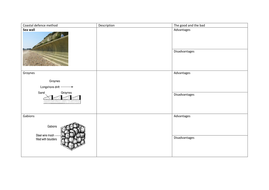 Coastal-defence-method-work-sheet.doc