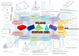 Volume and surface area of 3D shapes revision mat - cuboids, cylinders, cones, pyramids, spheres