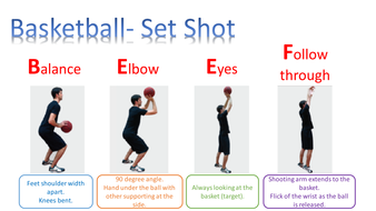 Stephen curry shooting form slow motion frame by frame pic.